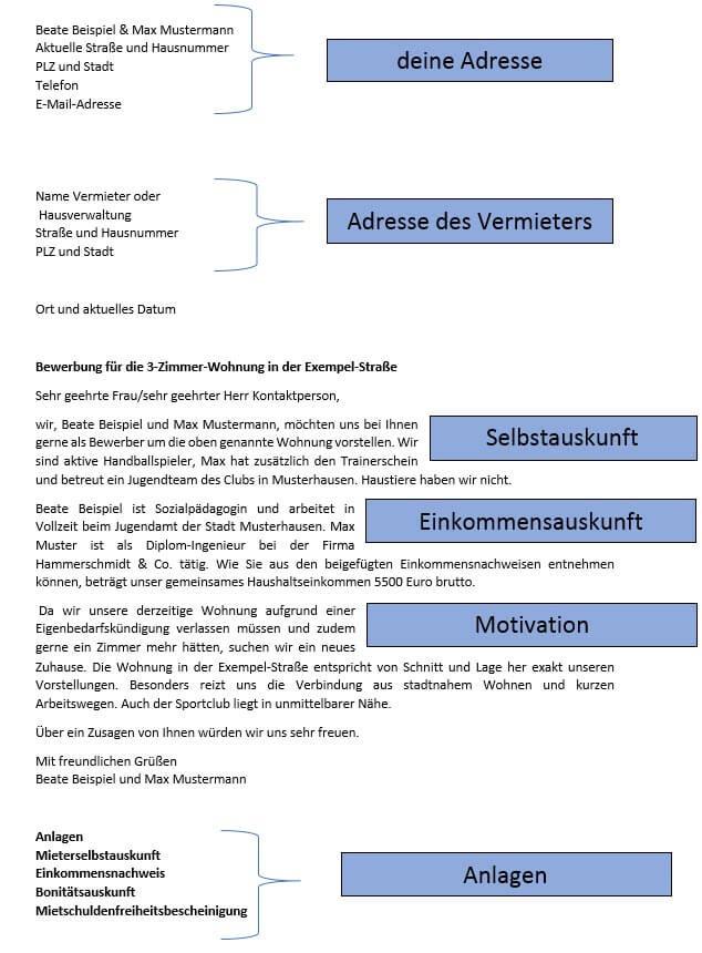 Bewerbungsschreiben wohnung muster