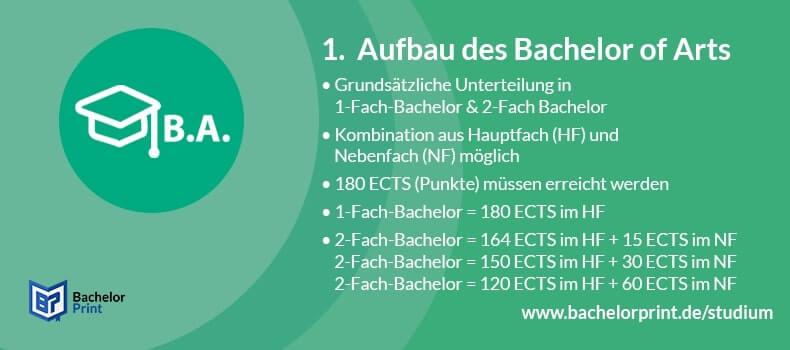 Bachelor of Arts Bachelorarbeit drucken binden günstig online