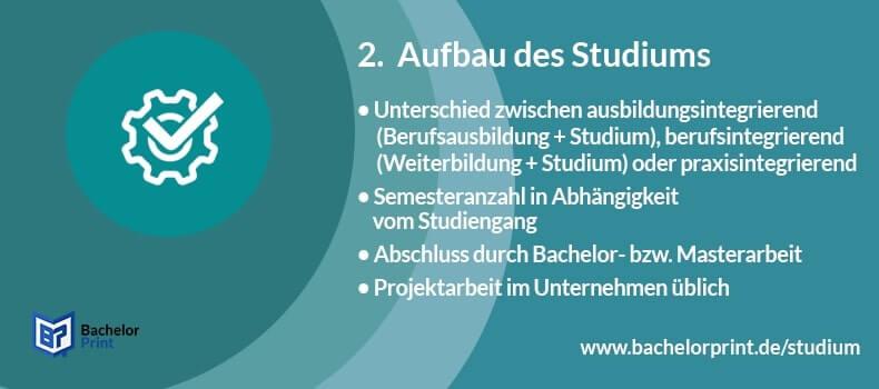 Duales Studium Aufbau Bachelor Master