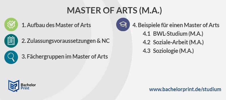 Master Of Arts Studiengänge Deutschland