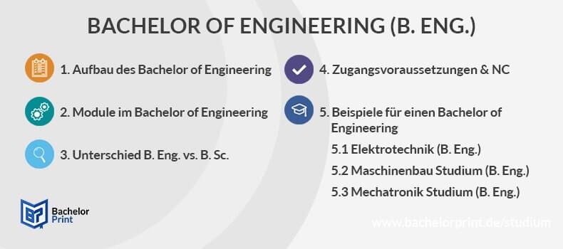 Bachelor of Engineering Zugangsvoraussetzungen NC Studium