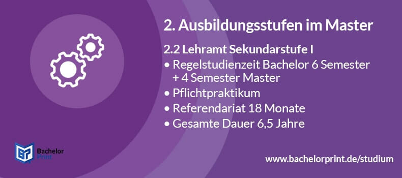 Master of Education Sekundarstufe Eins Aufbau