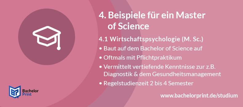 Master of Science Wirtschaftspsychologie